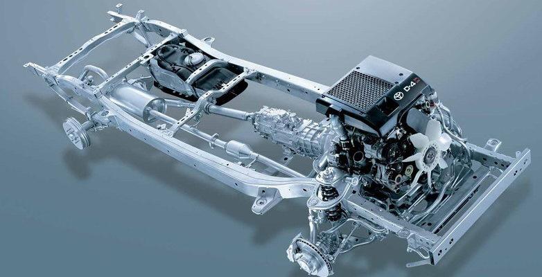 Toyota D 4d Engine